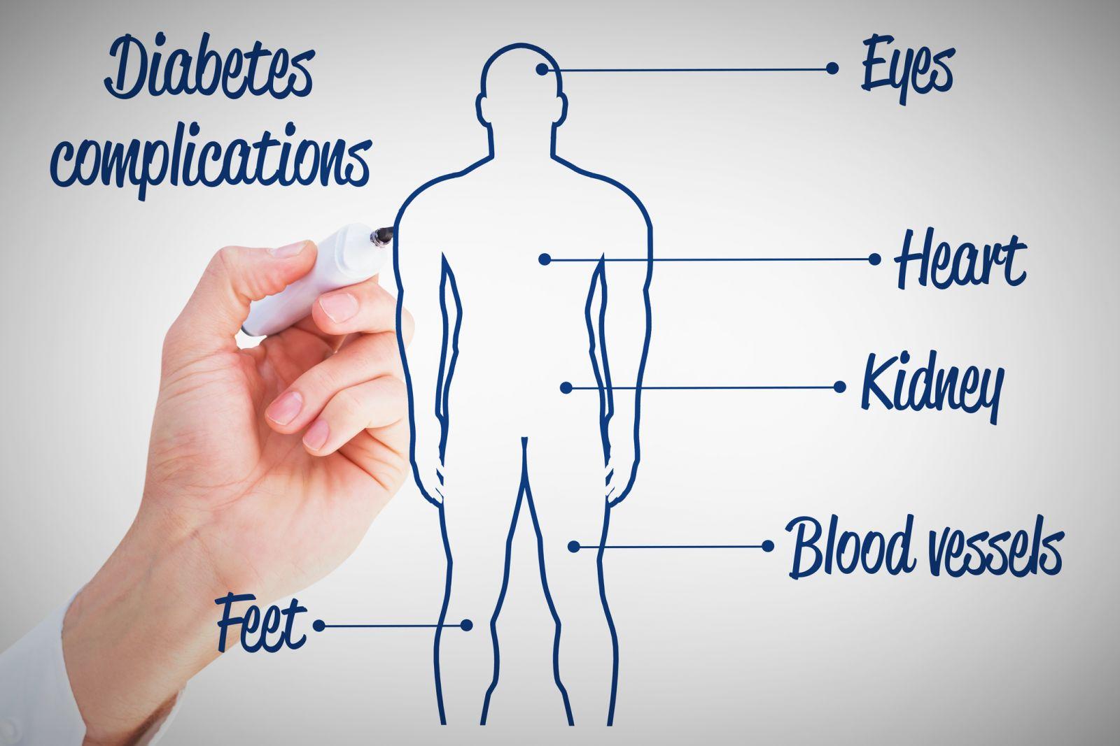 diabetes del pie magullado